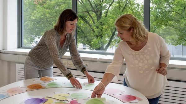 Nicole en Dagmar gebruiken de Intodrives Teampuzzel bij hun teamtrainingen
